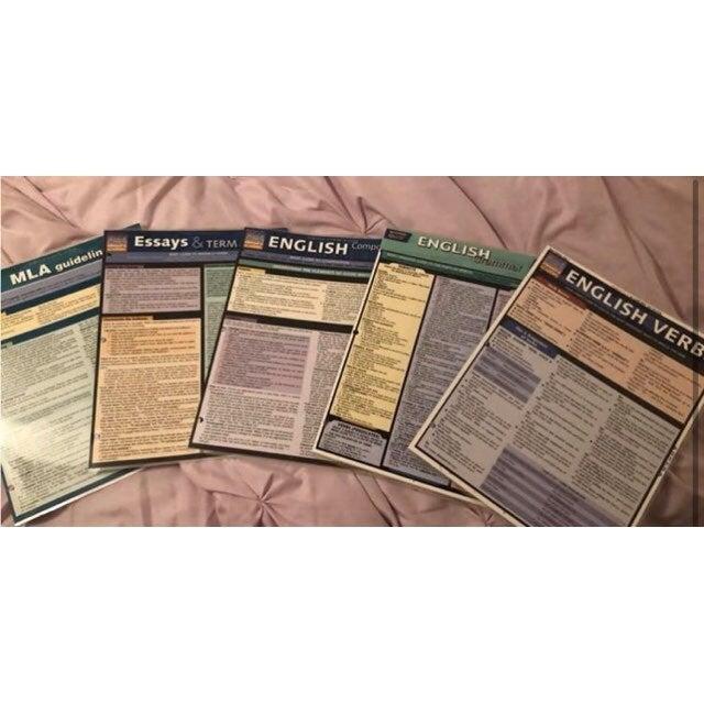 English Grammar Study Guides